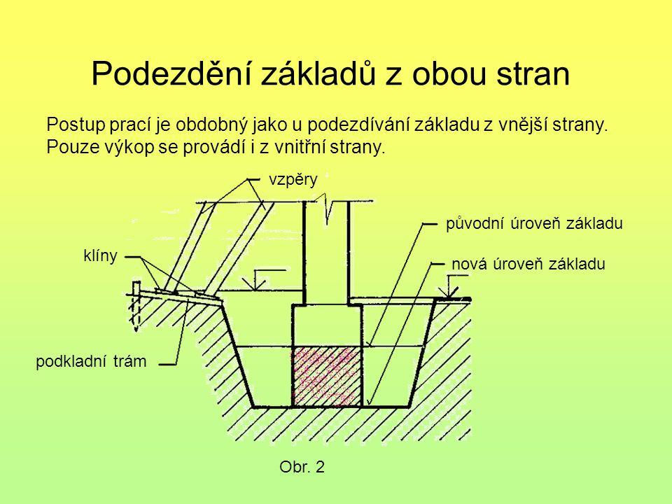 Podezdění základů z obou stran Obr. 2 Postup prací je obdobný jako u podezdívání základu z vnější strany. Pouze výkop se provádí i z vnitřní strany. v