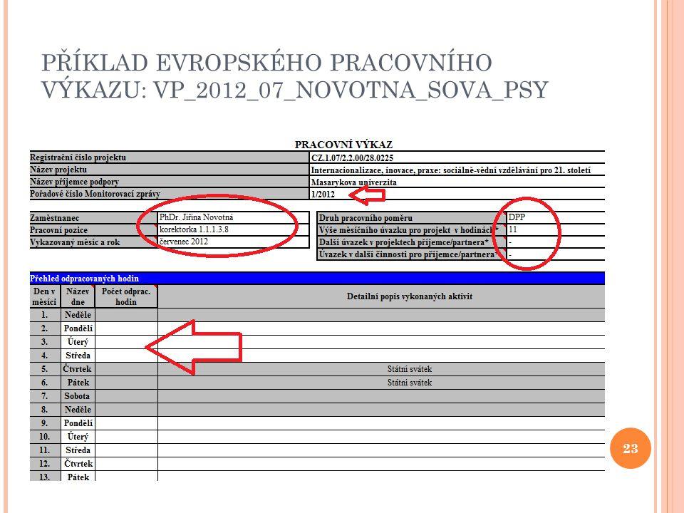 PŘÍKLAD EVROPSKÉHO PRACOVNÍHO VÝKAZU: VP_2012_07_NOVOTNA_SOVA_PSY 23