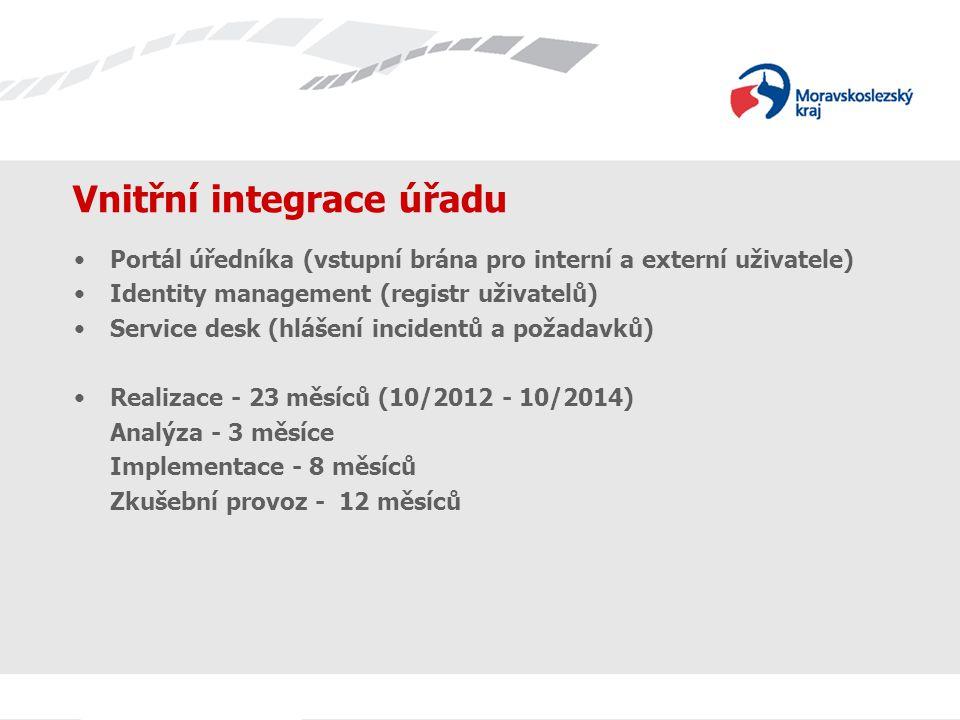 Vnitřní integrace úřadu Portál úředníka (vstupní brána pro interní a externí uživatele) Identity management (registr uživatelů) Service desk (hlášení incidentů a požadavků) Realizace - 23 měsíců (10/2012 - 10/2014) Analýza - 3 měsíce Implementace - 8 měsíců Zkušební provoz - 12 měsíců