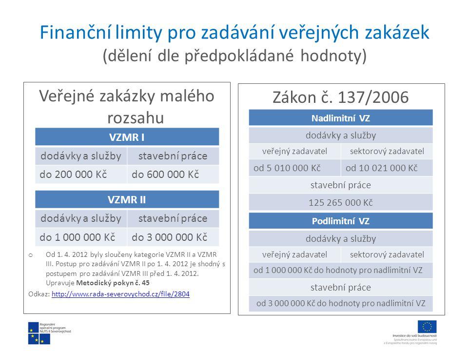 Finanční limity pro zadávání veřejných zakázek (dělení dle předpokládané hodnoty) Veřejné zakázky malého rozsahu o Od 1. 4. 2012 byly sloučeny kategor