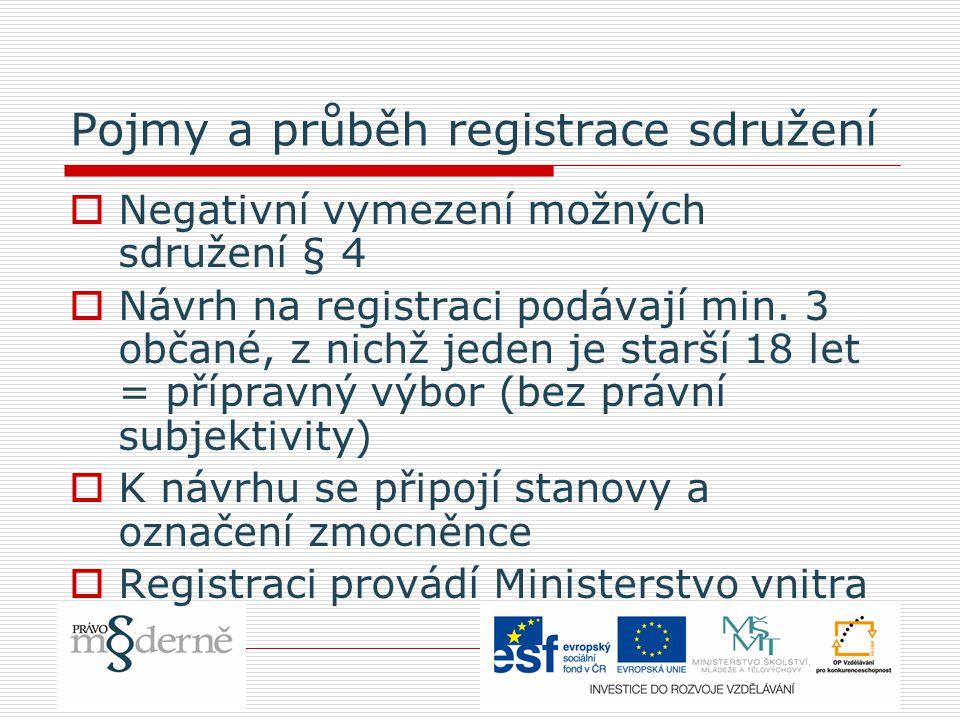 Pojmy a průběh registrace sdružení  Negativní vymezení možných sdružení § 4  Návrh na registraci podávají min.