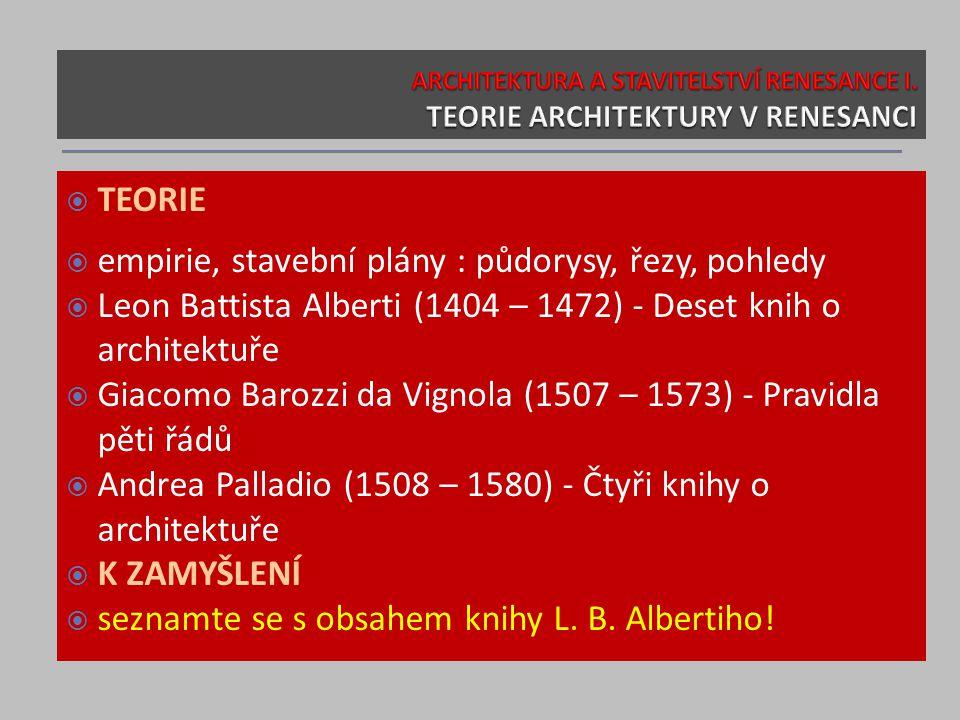  TEORIE  empirie, stavební plány : půdorysy, řezy, pohledy  Leon Battista Alberti (1404 – 1472) - Deset knih o architektuře  Giacomo Barozzi da Vi