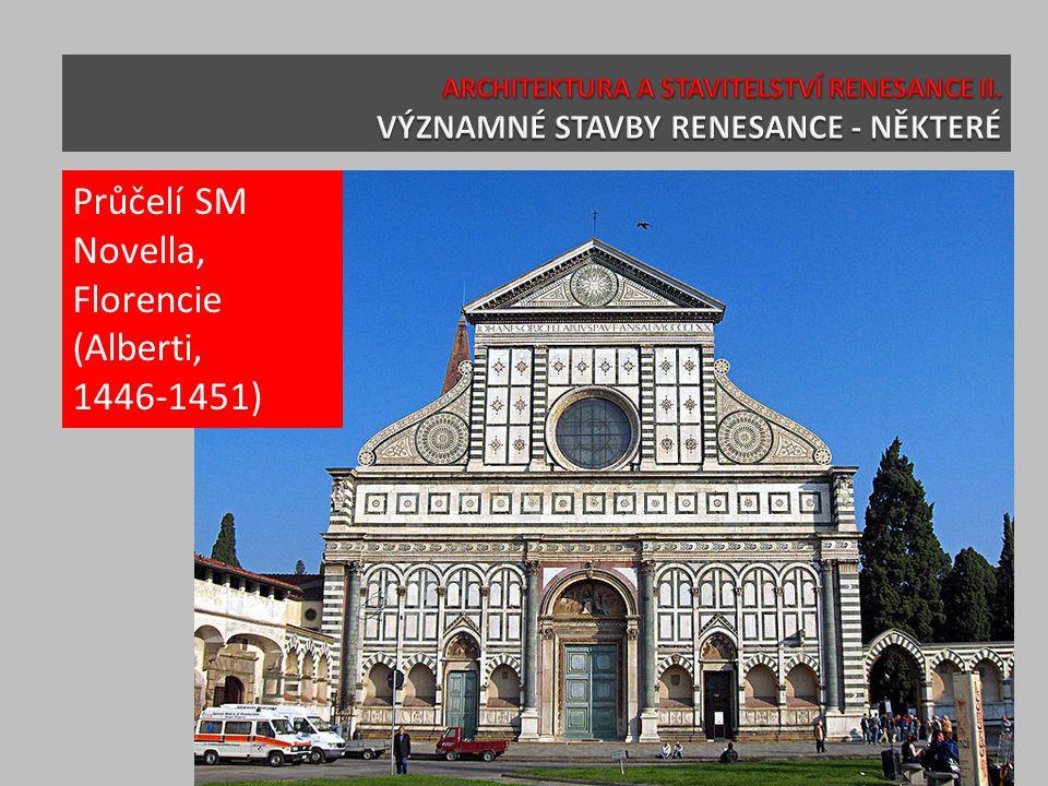 Dóm sv. Petra, Řím (Bramante, Rafael, Michelangelo)