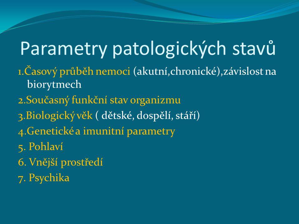 Parametry patologických stavů 1.Časový průběh nemoci (akutní,chronické),závislost na biorytmech 2.Současný funkční stav organizmu 3.Biologický věk ( d