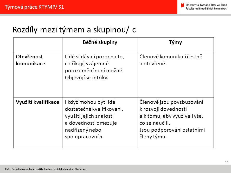 11 PhDr. Pavla Kotyzová, kotyzova@fmk.utb.cz, web:lide.fmk.utb.cz/kotyzova Rozdíly mezi týmem a skupinou/ c Týmová práce KTYMP/ S1 Běžné skupinyTýmy O