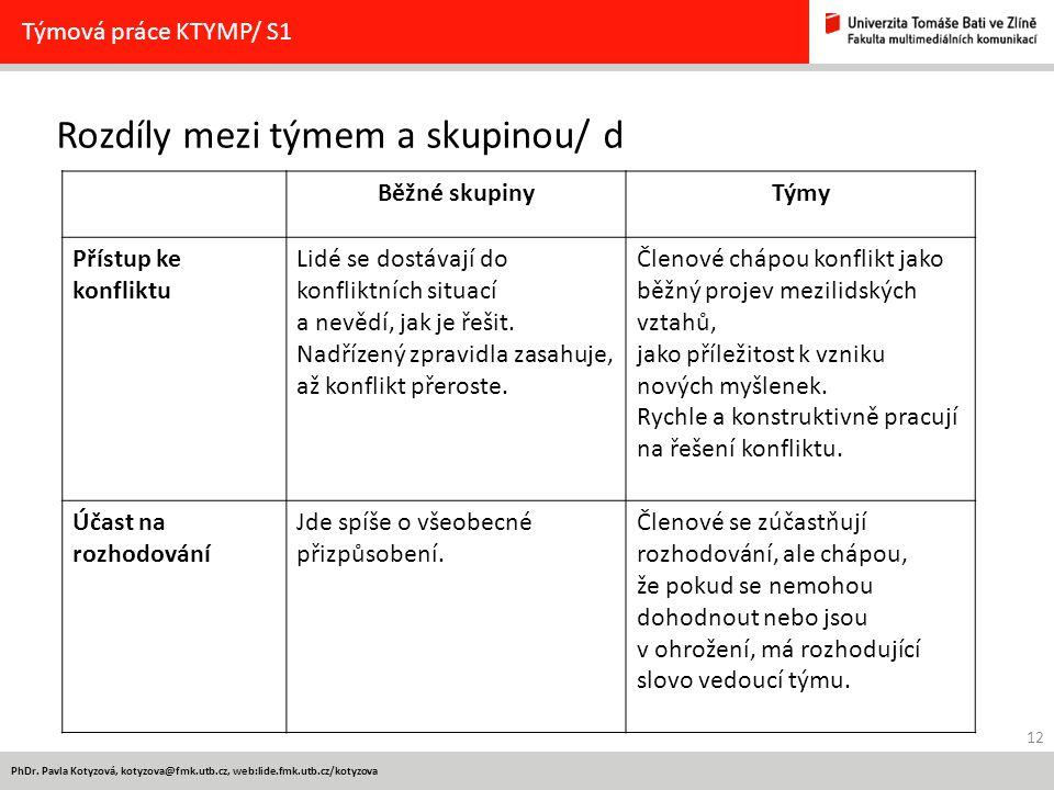 12 PhDr. Pavla Kotyzová, kotyzova@fmk.utb.cz, web:lide.fmk.utb.cz/kotyzova Rozdíly mezi týmem a skupinou/ d Týmová práce KTYMP/ S1 Běžné skupinyTýmy P