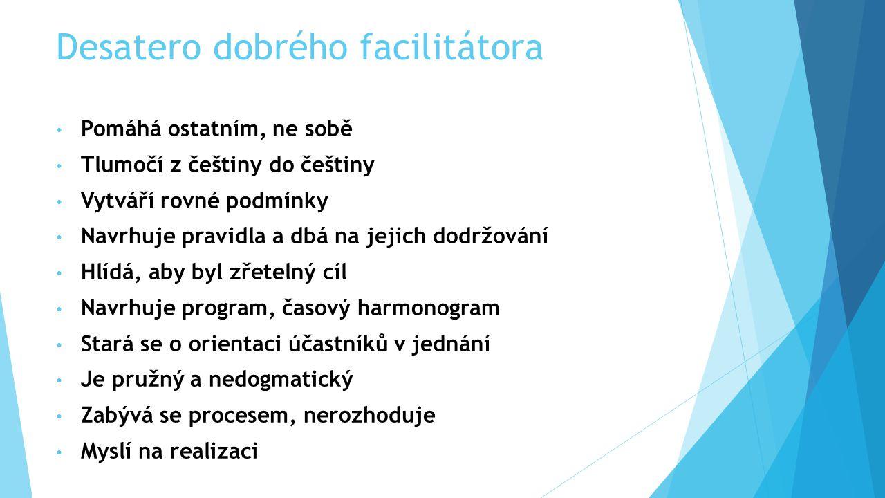 Desatero dobrého facilitátora Pomáhá ostatním, ne sobě Tlumočí z češtiny do češtiny Vytváří rovné podmínky Navrhuje pravidla a dbá na jejich dodržován