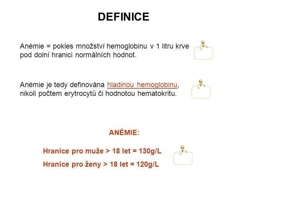 DEFINICE Anémie je tedy definována hladinou hemoglobinu, nikoli počtem erytrocytů či hodnotou hematokritu. Hranice pro muže > 18 let = 130g/L Hranice