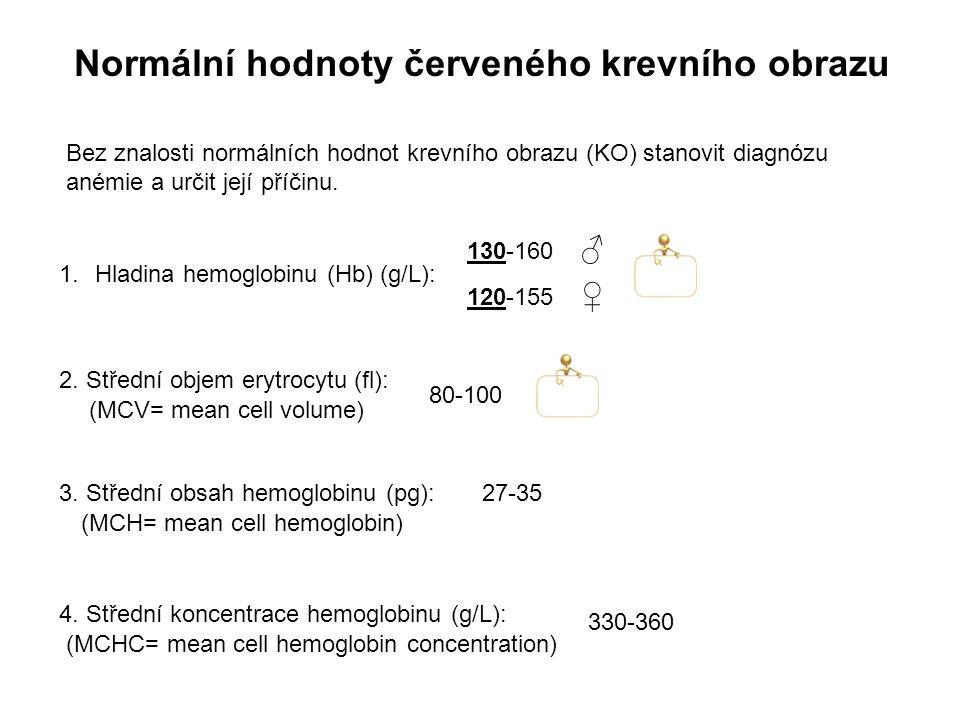 Normální hodnoty červeného krevního obrazu Bez znalosti normálních hodnot krevního obrazu (KO) stanovit diagnózu anémie a určit její příčinu. 1.Hladin