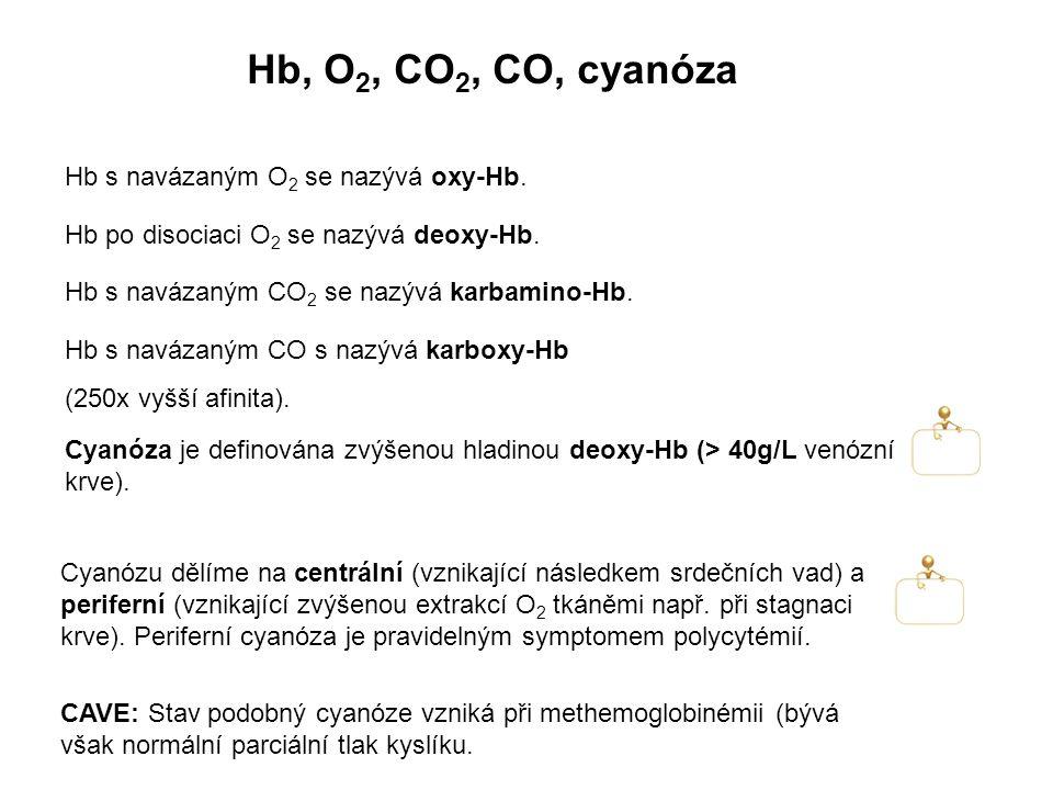 Hb s navázaným O 2 se nazývá oxy-Hb. Hb po disociaci O 2 se nazývá deoxy-Hb. Hb, O 2, CO 2, CO, cyanóza Hb s navázaným CO s nazývá karboxy-Hb (250x vy