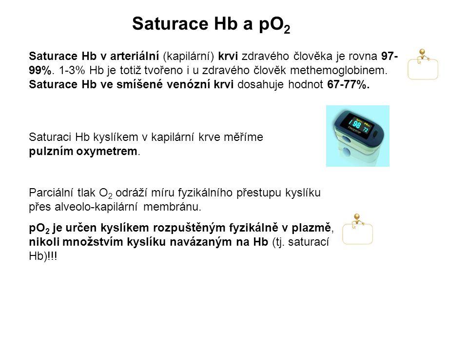 Saturace Hb a pO 2 Saturace Hb v arteriální (kapilární) krvi zdravého člověka je rovna 97- 99%. 1-3% Hb je totiž tvořeno i u zdravého člověk methemogl