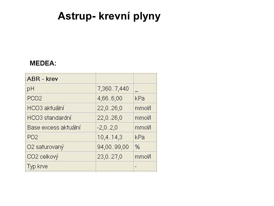 Astrup- krevní plyny MEDEA: