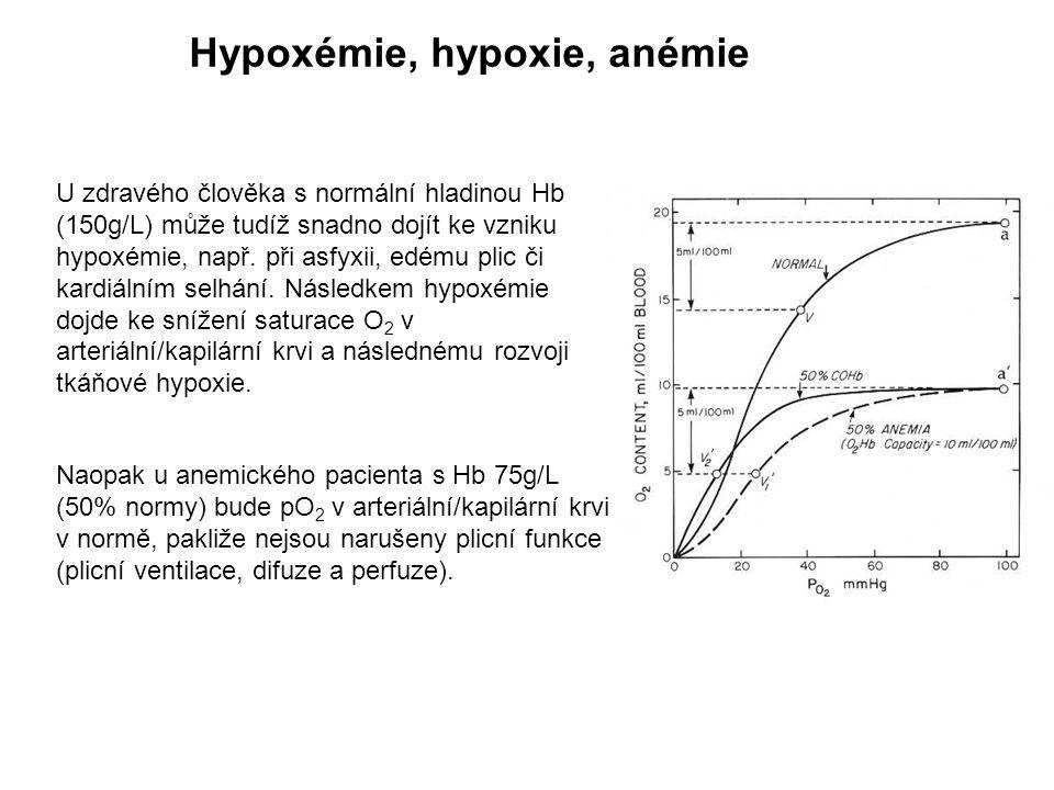 Hypoxémie, hypoxie, anémie U zdravého člověka s normální hladinou Hb (150g/L) může tudíž snadno dojít ke vzniku hypoxémie, např. při asfyxii, edému pl