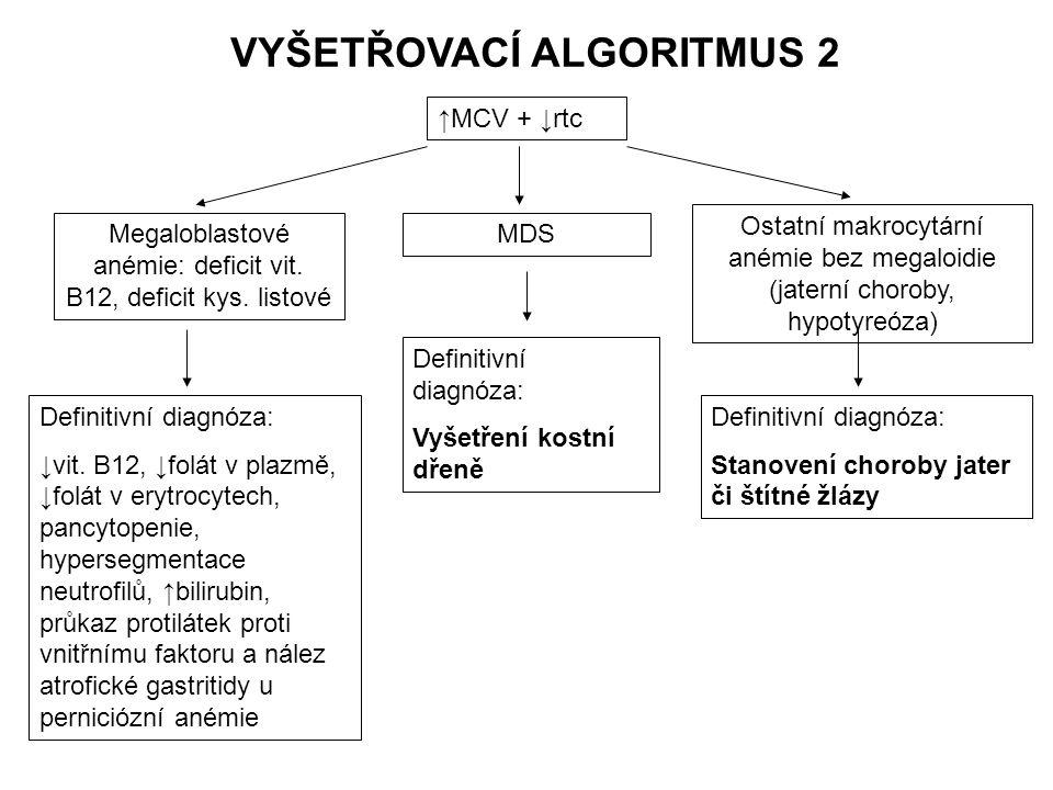 ↑MCV + ↓rtc Megaloblastové anémie: deficit vit. B12, deficit kys. listové Definitivní diagnóza: ↓vit. B12, ↓folát v plazmě, ↓folát v erytrocytech, pan