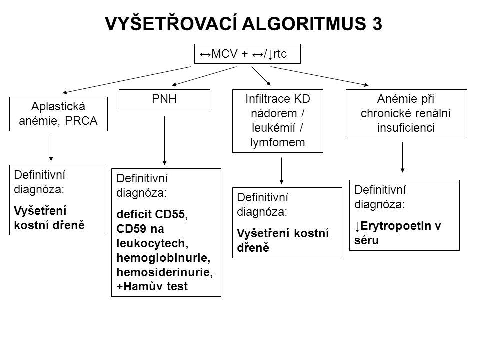 ↔MCV + ↔/↓rtc Aplastická anémie, PRCA Definitivní diagnóza: Vyšetření kostní dřeně PNH Definitivní diagnóza: deficit CD55, CD59 na leukocytech, hemogl