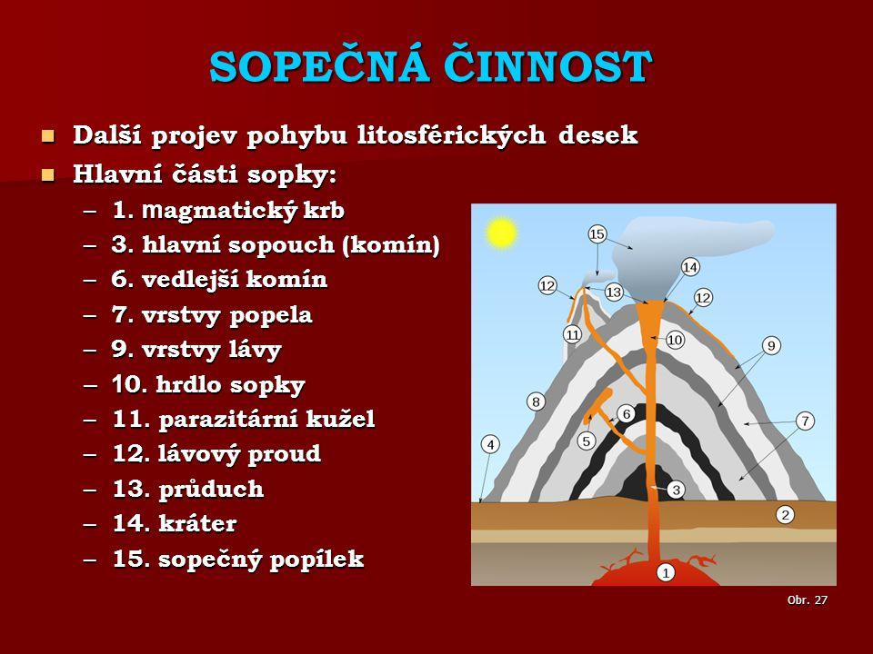 SOPEČNÁ ČINNOST Další projev pohybu litosférických desek Další projev pohybu litosférických desek Hlavní části sopky: Hlavní části sopky: – 1.