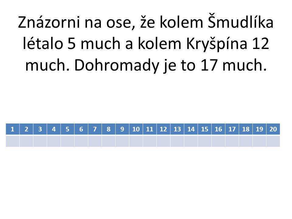 Znázorni na ose, že kolem Šmudlíka létalo 5 much a kolem Kryšpína 12 much. Dohromady je to 17 much. 1234567891011121314151617181920