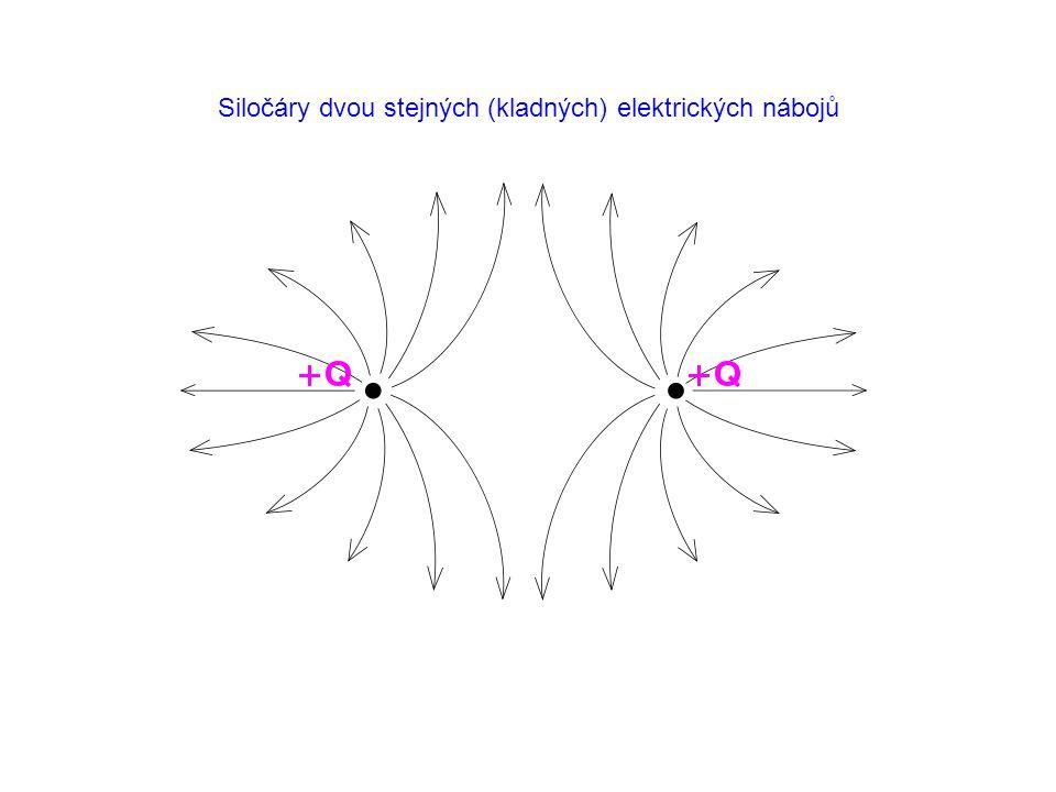 Siločáry dvou stejných (kladných) elektrických nábojů