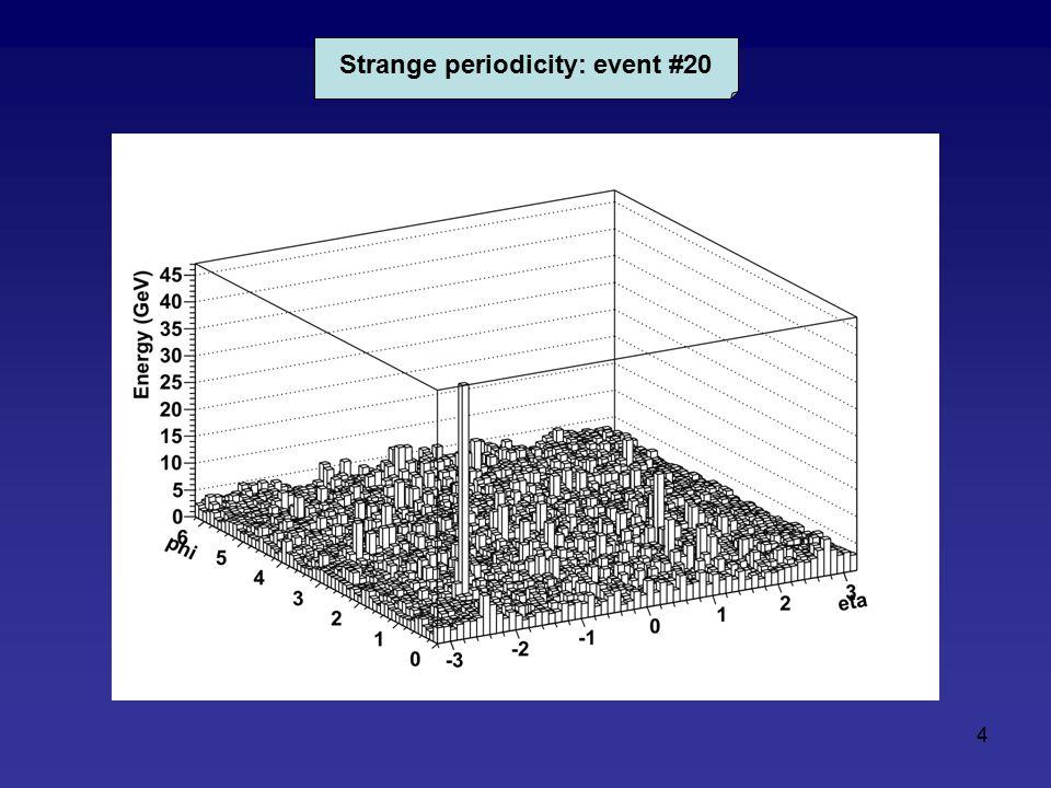 4 Strange periodicity: event #20
