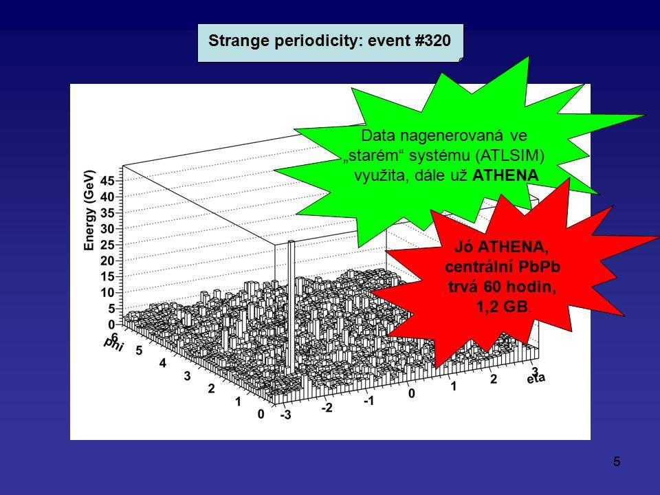 """5 Strange periodicity: event #320 Data nagenerovaná ve """"starém systému (ATLSIM) využita, dále už ATHENA Jó ATHENA, centrální PbPb trvá 60 hodin, 1,2 GB."""