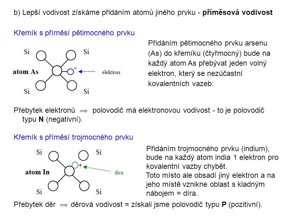 b) Lepší vodivost získáme přidáním atomů jiného prvku - příměsová vodivost Křemík s příměsí pětimocného prvku Přidáním pětimocného prvku arsenu (As) do křemíku (čtyřmocný) bude na každý atom As přebývat jeden volný elektron, který se nezúčastní kovalentních vazeb: Přebytek elektronů  polovodič má elektronovou vodivost - to je polovodič typu N (negativní).