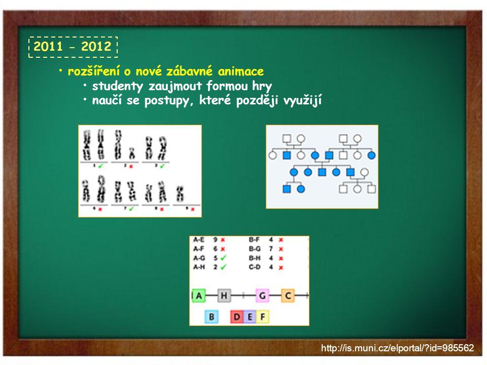 http://is.muni.cz/elportal/?id=985562 Interaktivní genetické mapování Popis záměru: mapování genů na chromozomu formou hry lokalizovat 3 až 8 genů (6 úrovní) program bude vyhodnocovat splnění Materiály: vzdálenosti mezi jednotlivými dvojicemi genů (80 dvojic) správné pořadí a vzdálenosti mezi nimi Problémy: odladit správné měření vzdáleností mezi geny