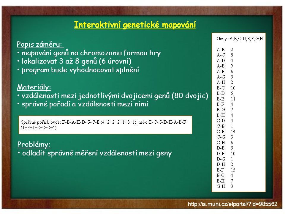 http://is.muni.cz/elportal/?id=985562 Interaktivní genetické mapování Popis záměru: mapování genů na chromozomu formou hry lokalizovat 3 až 8 genů (6