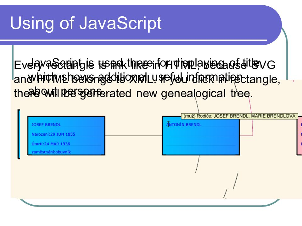 Using of JavaScript JavaScript is used there for displaying of title, which shows additional useful information about persons.