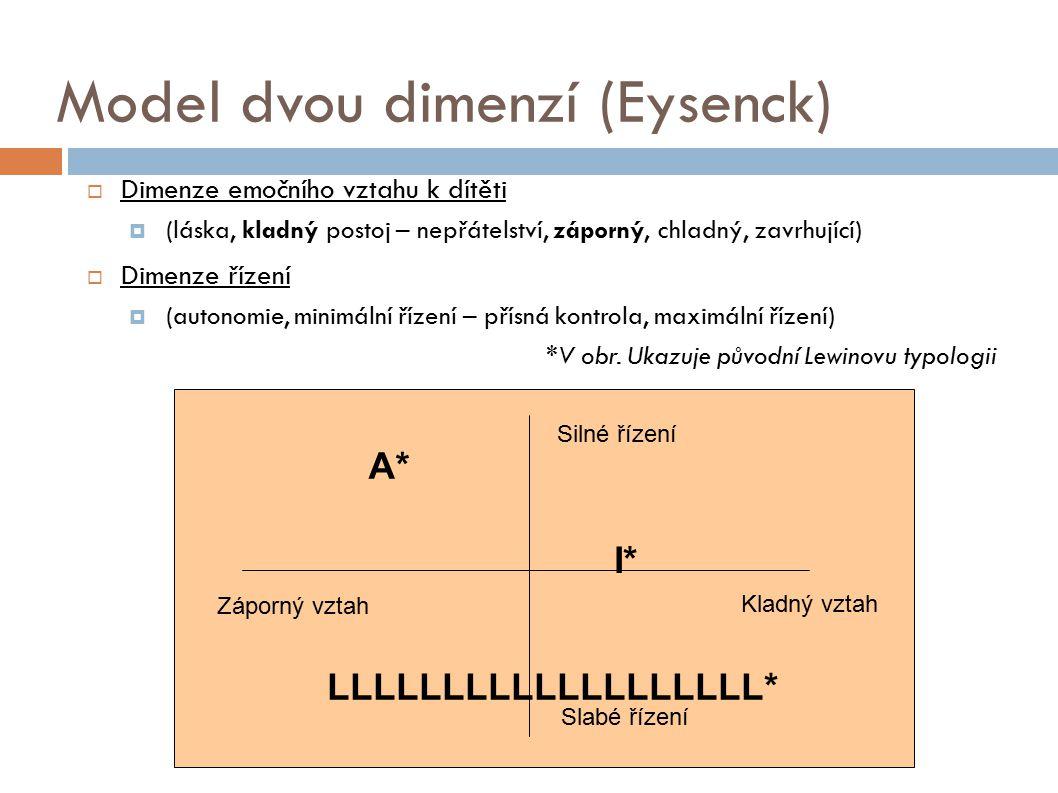 Model dvou dimenzí (Eysenck)  Dimenze emočního vztahu k dítěti  (láska, kladný postoj – nepřátelství, záporný, chladný, zavrhující)  Dimenze řízení  (autonomie, minimální řízení – přísná kontrola, maximální řízení) *V obr.