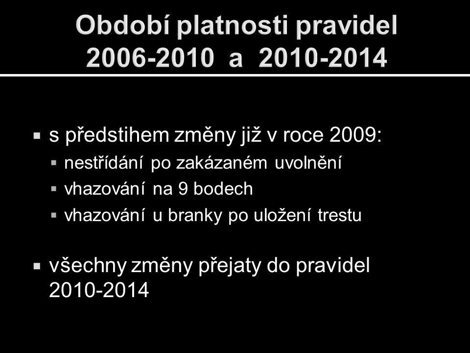  s předstihem změny již v roce 2009:  nestřídání po zakázaném uvolnění  vhazování na 9 bodech  vhazování u branky po uložení trestu  všechny změny přejaty do pravidel 2010-2014