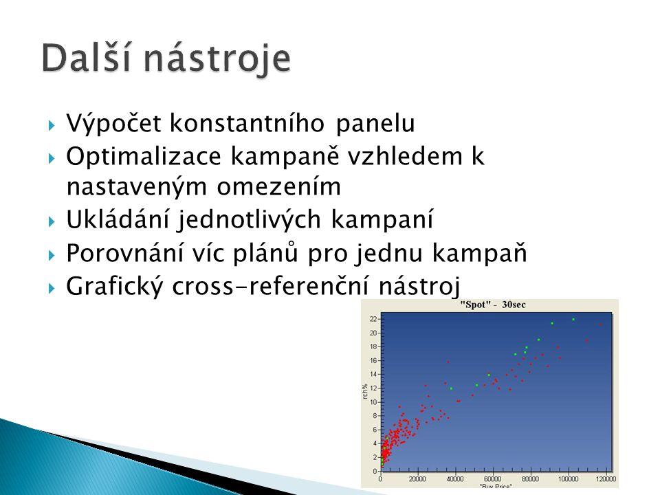  Výpočet konstantního panelu  Optimalizace kampaně vzhledem k nastaveným omezením  Ukládání jednotlivých kampaní  Porovnání víc plánů pro jednu kampaň  Grafický cross-referenční nástroj