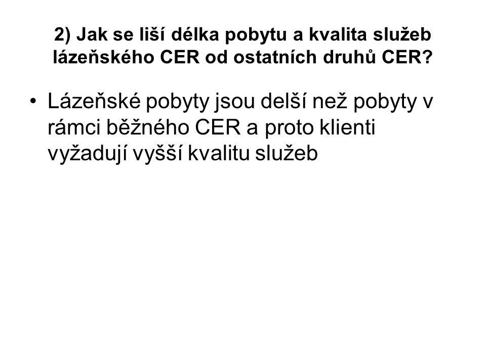 2) Jak se liší délka pobytu a kvalita služeb lázeňského CER od ostatních druhů CER.