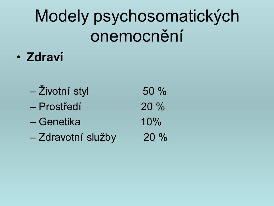 Psychosomatika Programové prohlášení (in Lipowski, 1984): 1.