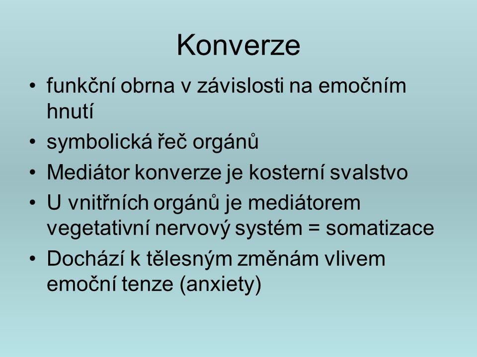 Model psychosomatických onemocnění Zablokování agresivních impulsů vede k aktivaci sympatiku s následky : –Hypertenze –Migréna –Tyreotoxikóza –Reumatoidní artritida Zablokování pasivních závislých potřeb vede k vagotonii s následnou dysfukcí: –Peptický vřed –Ulcerózní kolitida –Astma bronchiale