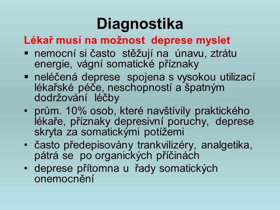 Léčba Léčebné možnosti zahrnují: 1.psychoterapii, 2.antidepresiva, 3.