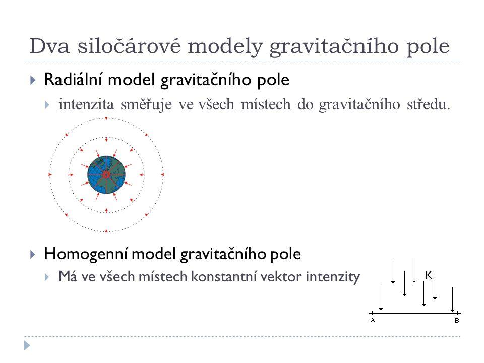 Dva siločárové modely gravitačního pole  Radiální model gravitačního pole  intenzita směřuje ve všech místech do gravitačního středu.  Homogenní mo