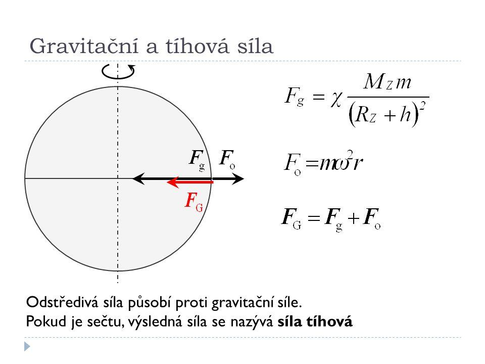 Gravitační a tíhová síla Odstředivá síla působí proti gravitační síle. Pokud je sečtu, výsledná síla se nazývá síla tíhová