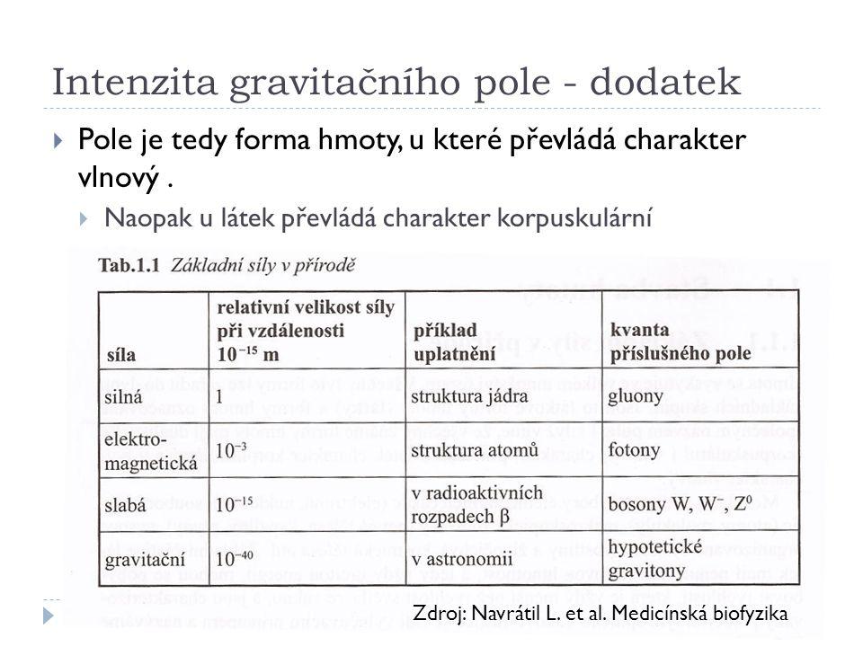 Intenzita gravitačního pole - dodatek  Pole je tedy forma hmoty, u které převládá charakter vlnový.  Naopak u látek převládá charakter korpuskulární