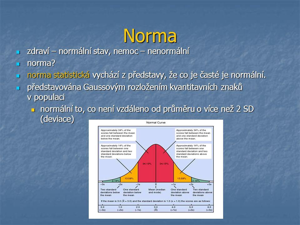 Norma zdraví – normální stav, nemoc – nenormální zdraví – normální stav, nemoc – nenormální norma? norma? norma statistická vychází z představy, že co