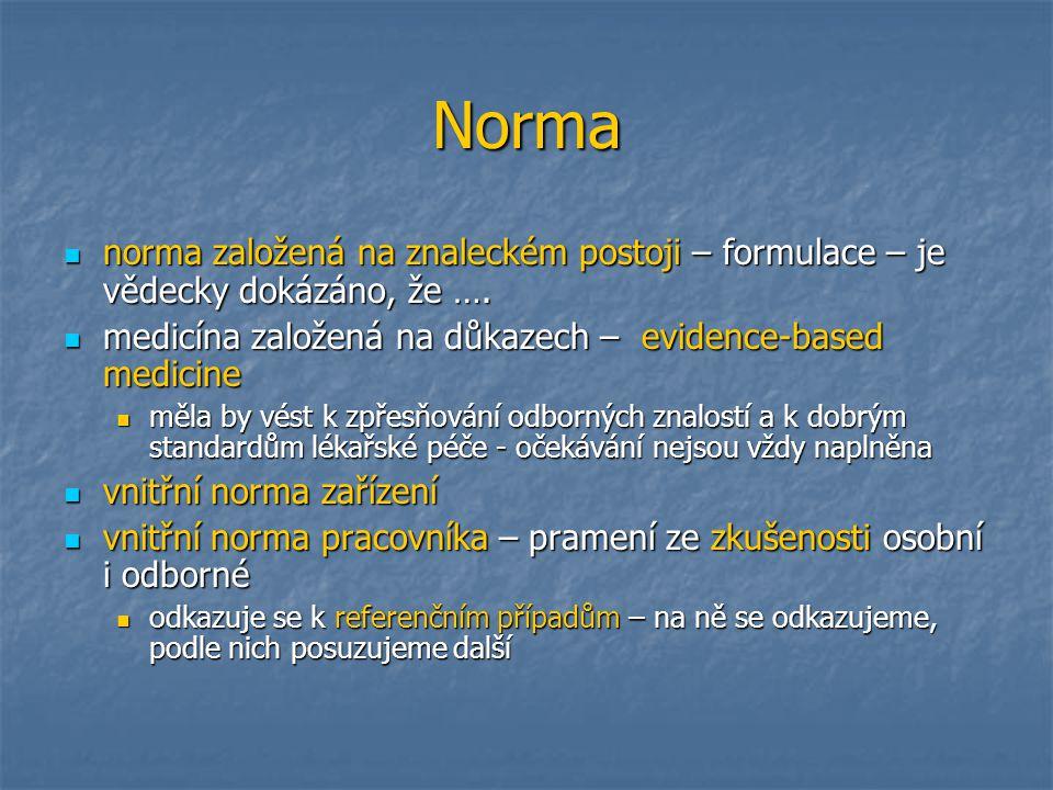 Norma norma založená na znaleckém postoji – formulace – je vědecky dokázáno, že …. norma založená na znaleckém postoji – formulace – je vědecky dokázá