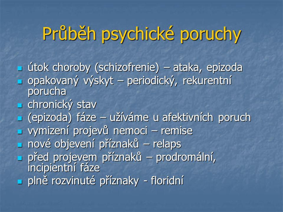Průběh psychické poruchy útok choroby (schizofrenie) – ataka, epizoda útok choroby (schizofrenie) – ataka, epizoda opakovaný výskyt – periodický, reku