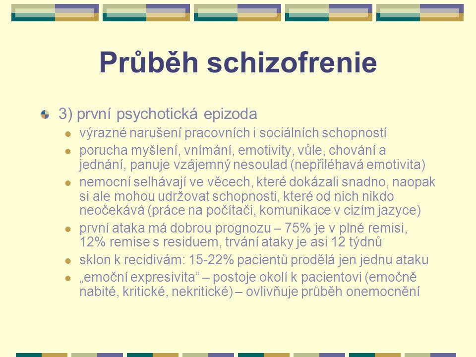 """Průběh schizofrenie 3) první psychotická epizoda výrazné narušení pracovních i sociálních schopností porucha myšlení, vnímání, emotivity, vůle, chování a jednání, panuje vzájemný nesoulad (nepřiléhavá emotivita) nemocní selhávají ve věcech, které dokázali snadno, naopak si ale mohou udržovat schopnosti, které od nich nikdo neočekává (práce na počítači, komunikace v cizím jazyce) první ataka má dobrou prognozu – 75% je v plné remisi, 12% remise s residuem, trvání ataky je asi 12 týdnů sklon k recidivám: 15-22% pacientů prodělá jen jednu ataku """"emoční expresivita – postoje okolí k pacientovi (emočně nabité, kritické, nekritické) – ovlivňuje průběh onemocnění"""