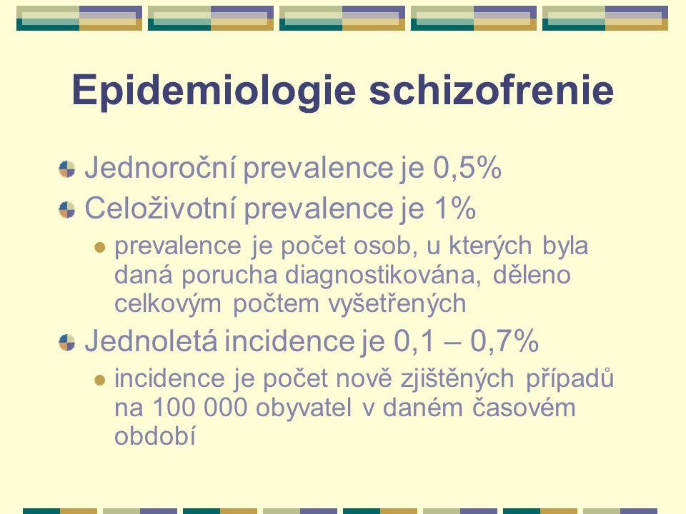 Epidemiologie schizofrenie Jednoroční prevalence je 0,5% Celoživotní prevalence je 1% prevalence je počet osob, u kterých byla daná porucha diagnostikována, děleno celkovým počtem vyšetřených Jednoletá incidence je 0,1 – 0,7% incidence je počet nově zjištěných případů na 100 000 obyvatel v daném časovém období