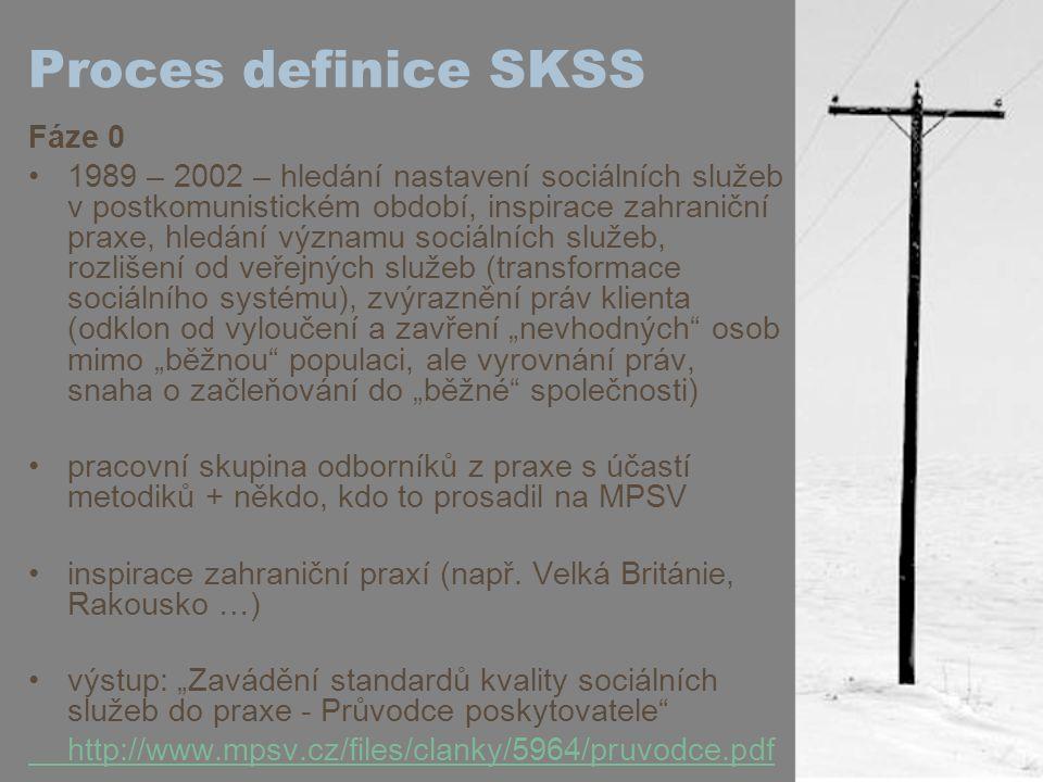 """Proces definice SKSS Fáze 0 1989 – 2002 – hledání nastavení sociálních služeb v postkomunistickém období, inspirace zahraniční praxe, hledání významu sociálních služeb, rozlišení od veřejných služeb (transformace sociálního systému), zvýraznění práv klienta (odklon od vyloučení a zavření """"nevhodných osob mimo """"běžnou populaci, ale vyrovnání práv, snaha o začleňování do """"běžné společnosti) pracovní skupina odborníků z praxe s účastí metodiků + někdo, kdo to prosadil na MPSV inspirace zahraniční praxí (např."""