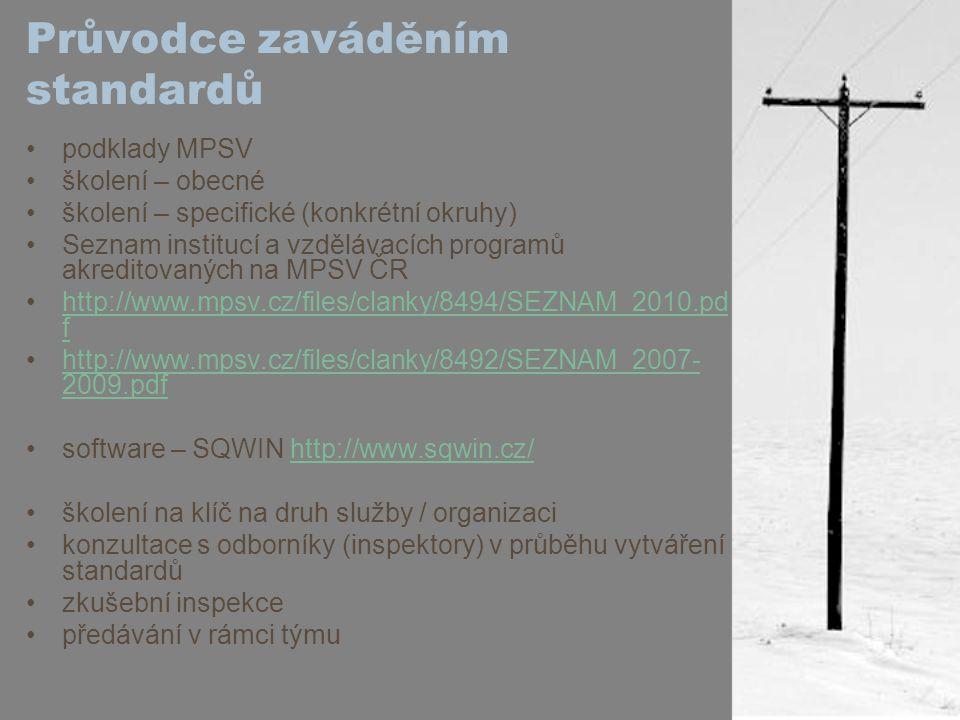 Průvodce zaváděním standardů podklady MPSV školení – obecné školení – specifické (konkrétní okruhy) Seznam institucí a vzdělávacích programů akreditovaných na MPSV ČR http://www.mpsv.cz/files/clanky/8494/SEZNAM_2010.pd fhttp://www.mpsv.cz/files/clanky/8494/SEZNAM_2010.pd f http://www.mpsv.cz/files/clanky/8492/SEZNAM_2007- 2009.pdfhttp://www.mpsv.cz/files/clanky/8492/SEZNAM_2007- 2009.pdf software – SQWIN http://www.sqwin.cz/http://www.sqwin.cz/ školení na klíč na druh služby / organizaci konzultace s odborníky (inspektory) v průběhu vytváření standardů zkušební inspekce předávání v rámci týmu