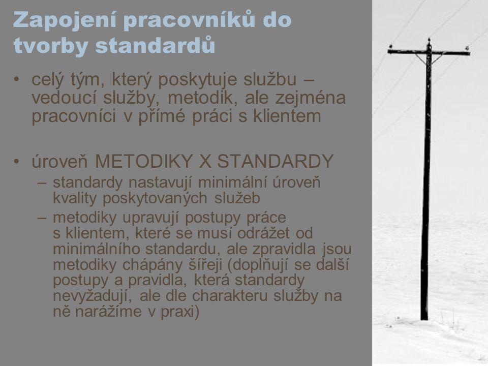 """Průběh inspekce """"Etický kodex inspektorů sociálních služeb http://www.mpsv.cz/files/clanky/6893/eticky_kodex.pdf """"Metodika MPSV k provádění inspekcí poskytování sociálních služeb http://www.mpsv.cz/files/clanky/6894/metodika_inspekci.pd f Aktualizace metodiky http://www.mpsv.cz/files/clanky/8063/aktualizace_metodiky _inspekci.pdf Letáky s informacemi o inspekcích http://www.mpsv.cz/cs/5780 - 3 dny, obvykle 3 inspektoři (min."""