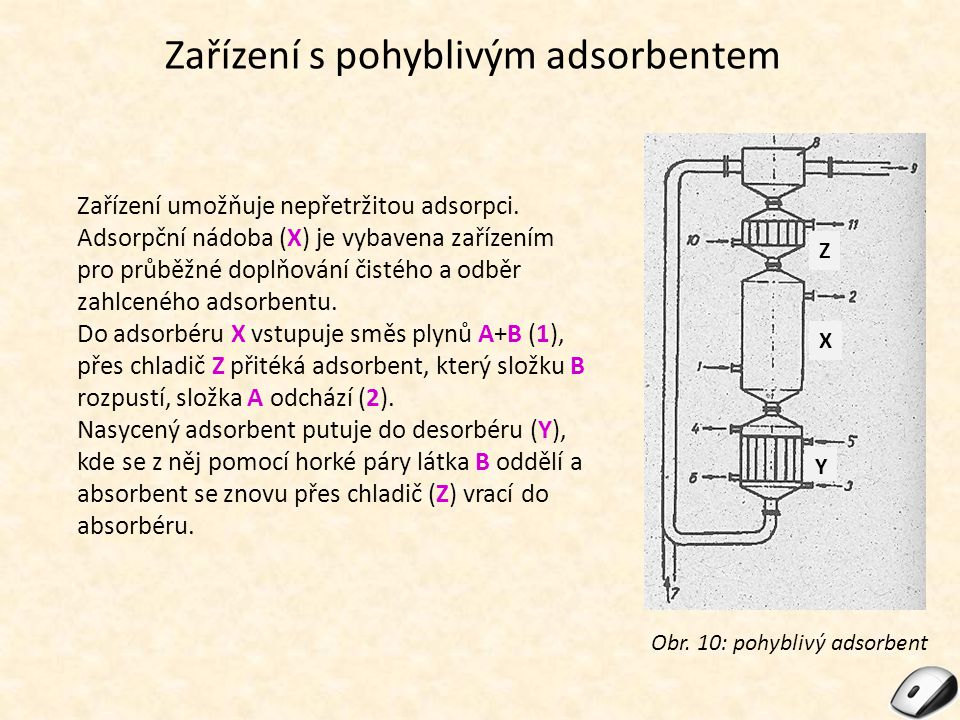 Zařízení s pohyblivým adsorbentem Zařízení umožňuje nepřetržitou adsorpci.