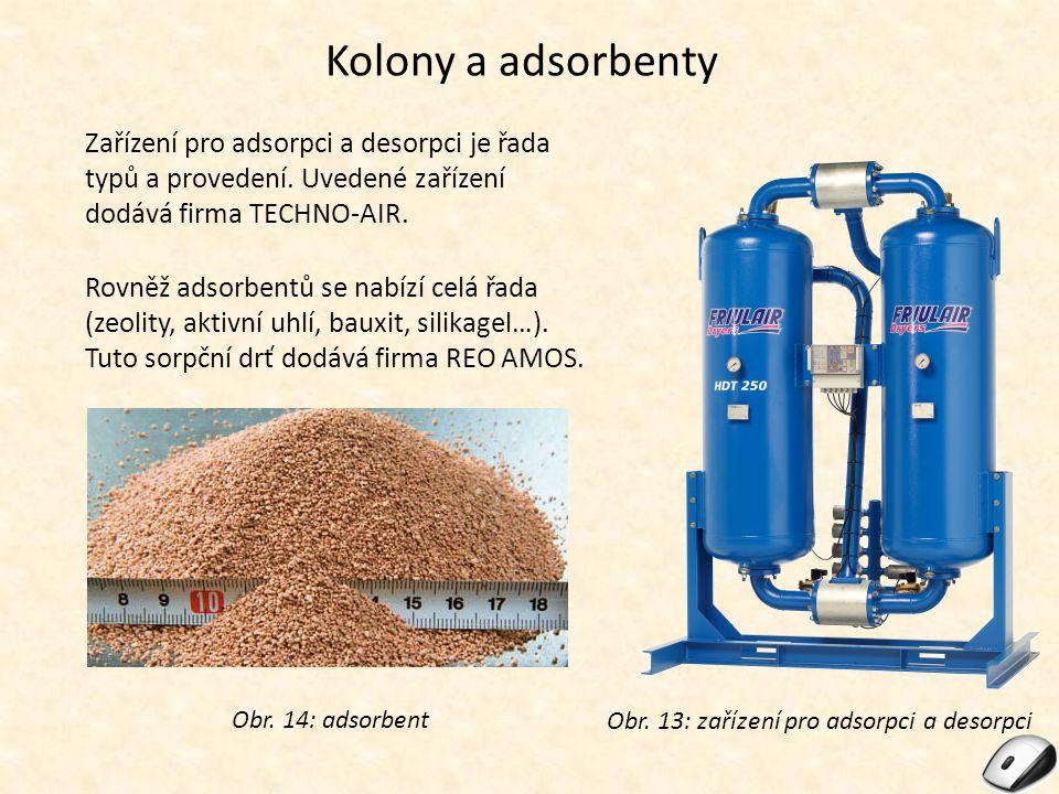 Kolony a adsorbenty Zařízení pro adsorpci a desorpci je řada typů a provedení.