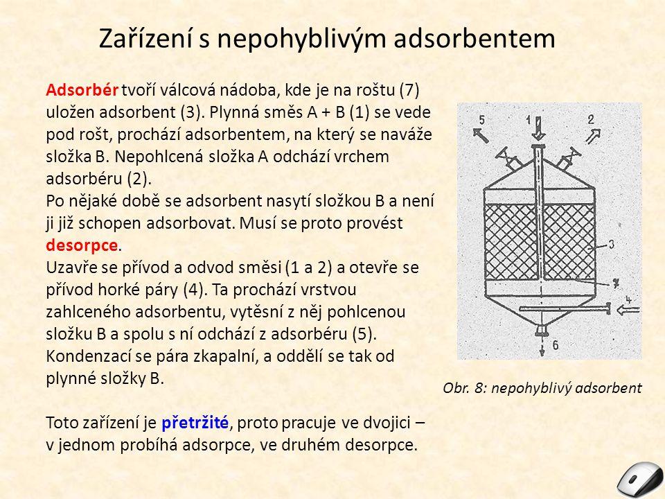 Zařízení s nepohyblivým adsorbentem Adsorbér tvoří válcová nádoba, kde je na roštu (7) uložen adsorbent (3).