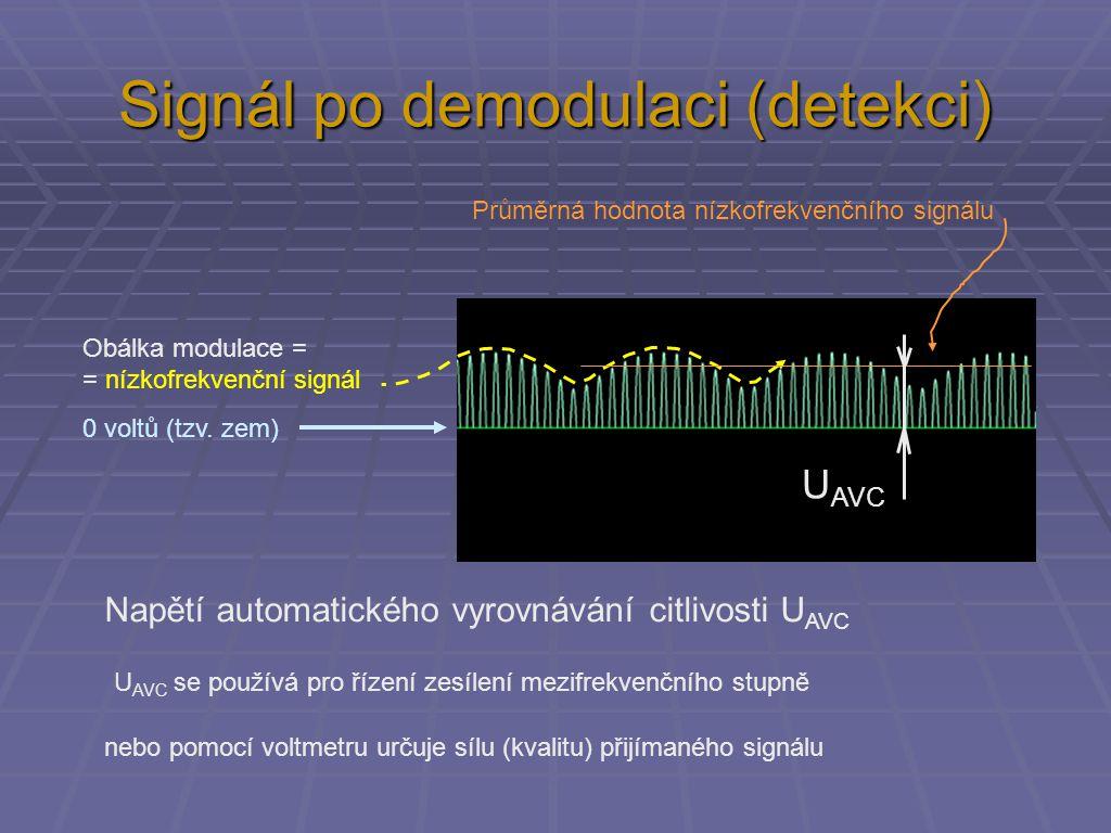 Vyhlazený demodulovaný signál signál z laděného obvodu signál za diodou signál za C2 - bez U AVC U AVC signál po vyhlazení – za C1 Kondenzátor C2 odděluje stejnosměrnou složku ( U AVC ) a propouští jen střídavou nízkofrekvenční složku.